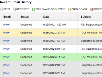 Support Desk Case Emails and Notes go right into Infusionsoft